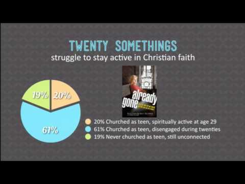 Genesis, Compromise, and the Declining Impact of the Church