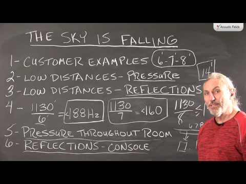 The Sky is Falling - Ceiling Heights Within Our Rooms - www.AcousticFields.com