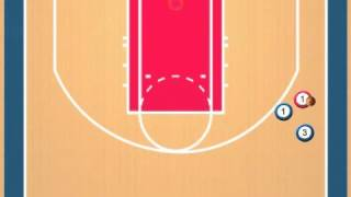iHoops 1-2-1-1 Full Court Press
