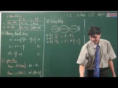 Chuyên đề vật lý 12 - Phương trình sóng cơ học - môn Vật Lý - cadasa.vn