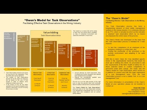 The Owen's Model for Task Observation