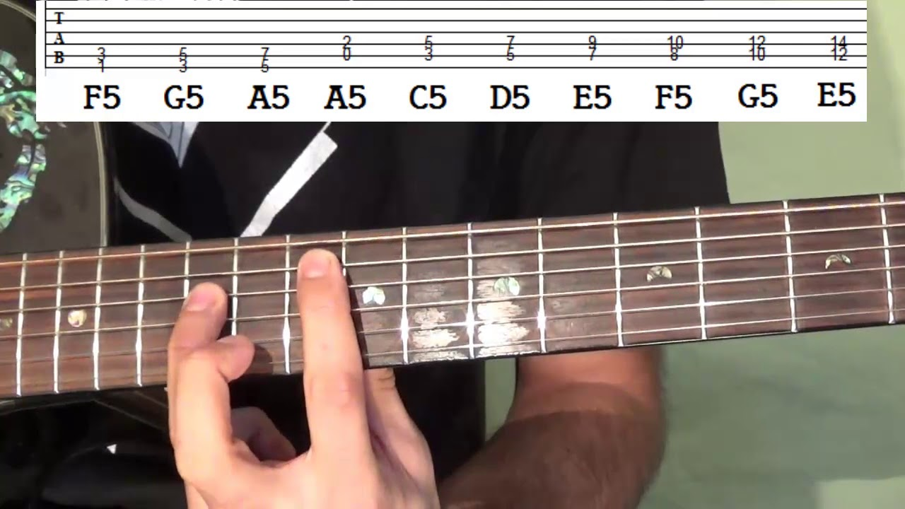 Easy Beginner Guitar Chords How To Play Guitar Chords For