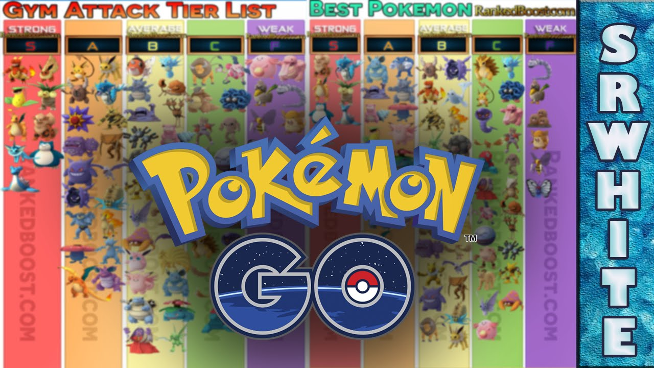Mejores pokemon para defender y atacar los gimnasios en for Mejores gimnasios