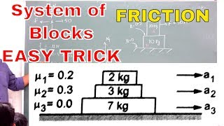 IIT / NEET - FRICTION - LECTURE 3 - System of Blocks