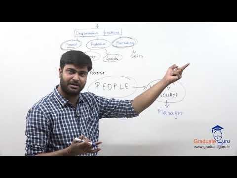 TYBCOM-Sem 6-HUMAN RESOURCE MANAGEMENT-Module 1-  HUMAN RESOURCE MANAGEMENT- PART A