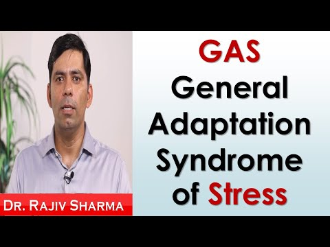 GAS General Adaptation Syndrome Of Stress By Hans Selye  --Dr Rajiv Psychiatrist In Delhi