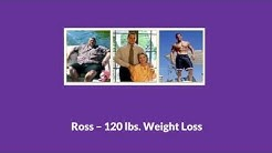 Medical Weight Loss West Palm Beach FL - Palm Beach Gardens (561) 641-9490
