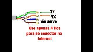 RX e TX Cabo de Rede - Saiba usar apenas 2 pares para conexão.