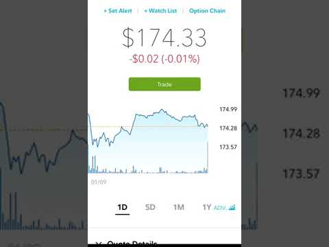 Fidelity Investments: Investing with Fidelity Trading App
