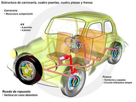 Renault 4 CV (2/4)