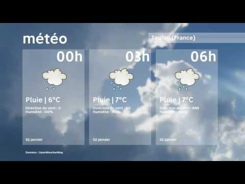 Météo Toulon   lundi 2 janvier 2017