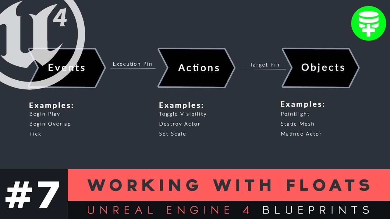 Working with floats 7 unreal engine 4 blueprints tutorial series working with floats 7 unreal engine 4 blueprints tutorial series malvernweather Choice Image