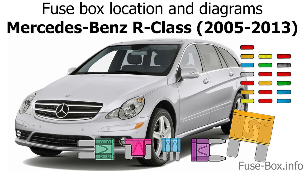 fuse box location and diagrams mercedes benz r class 2005 2013  [ 1280 x 720 Pixel ]