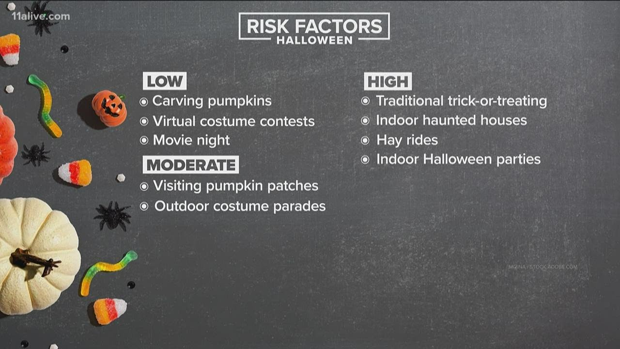 Halloween: CDC recommends avoiding trick-or-treating
