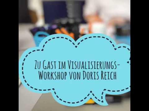 Visualisieren – Ein neues Werkzeug für den UnternehmerinnenAlltag