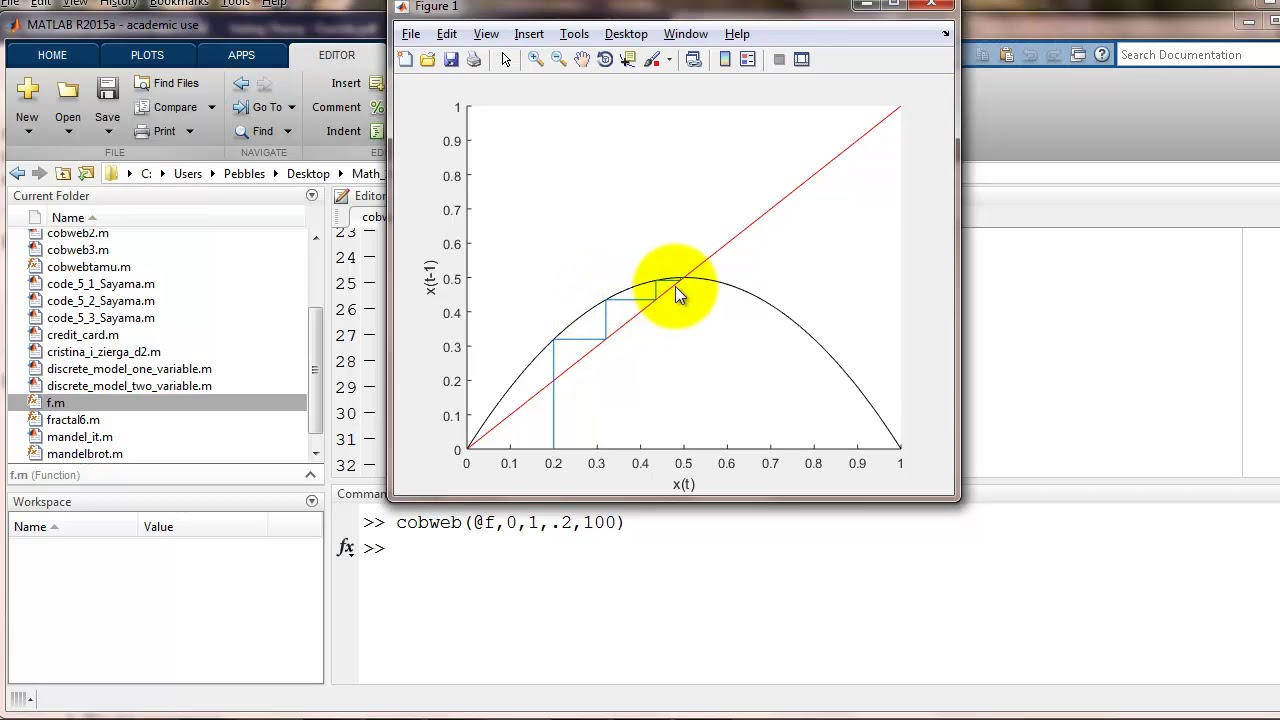 hight resolution of making cobweb diagrams with matlab