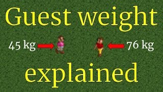RCT2 - Guest weight explained