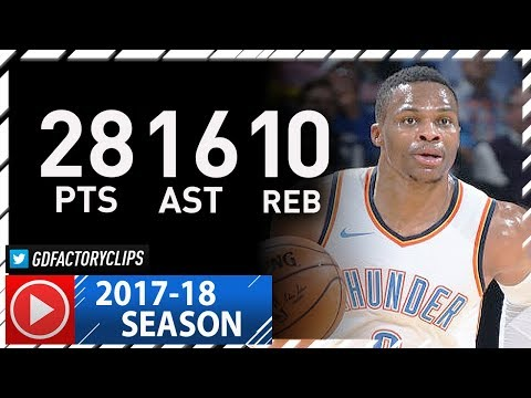 Russell Westbrook Triple-Double Full Highlights vs Pacers (2017.10.25) - 28 Pts, 16 Ast, 10 Reb