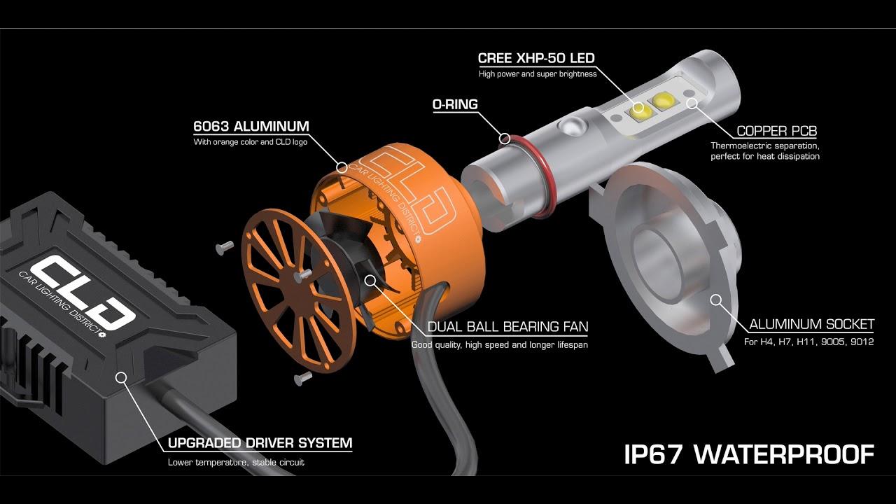 HELIOS LED Headlight Conversion