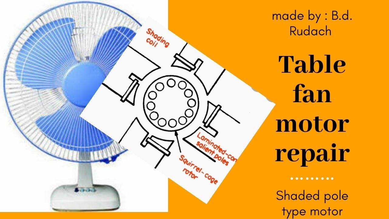 Table fan motor repair||shaded pole motor|| - YouTube