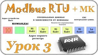 Микроконтроллер + modbus rtu + scada