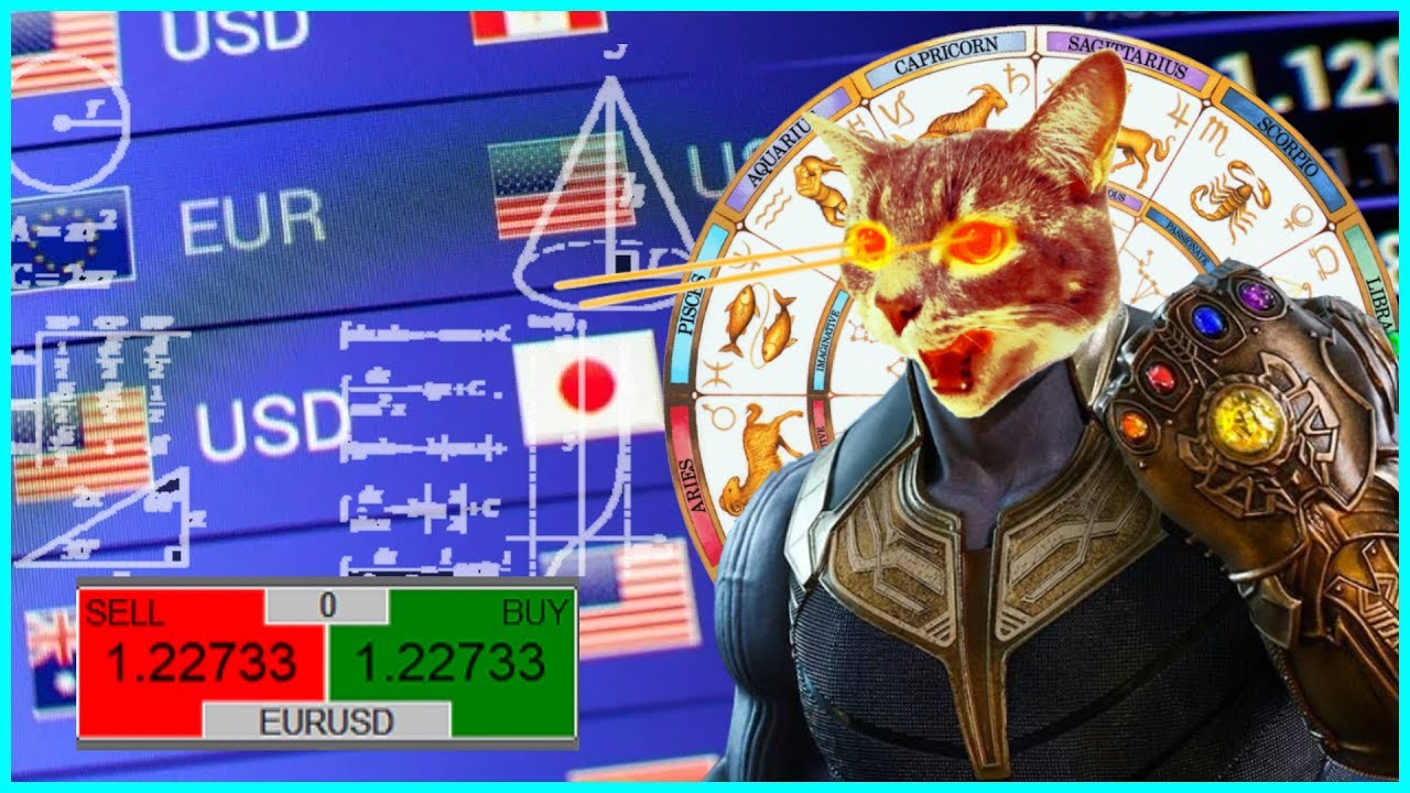 NASDAQ TO THE MOON? | SUNDAY FOREX ANALYSIS + TRADE GANG