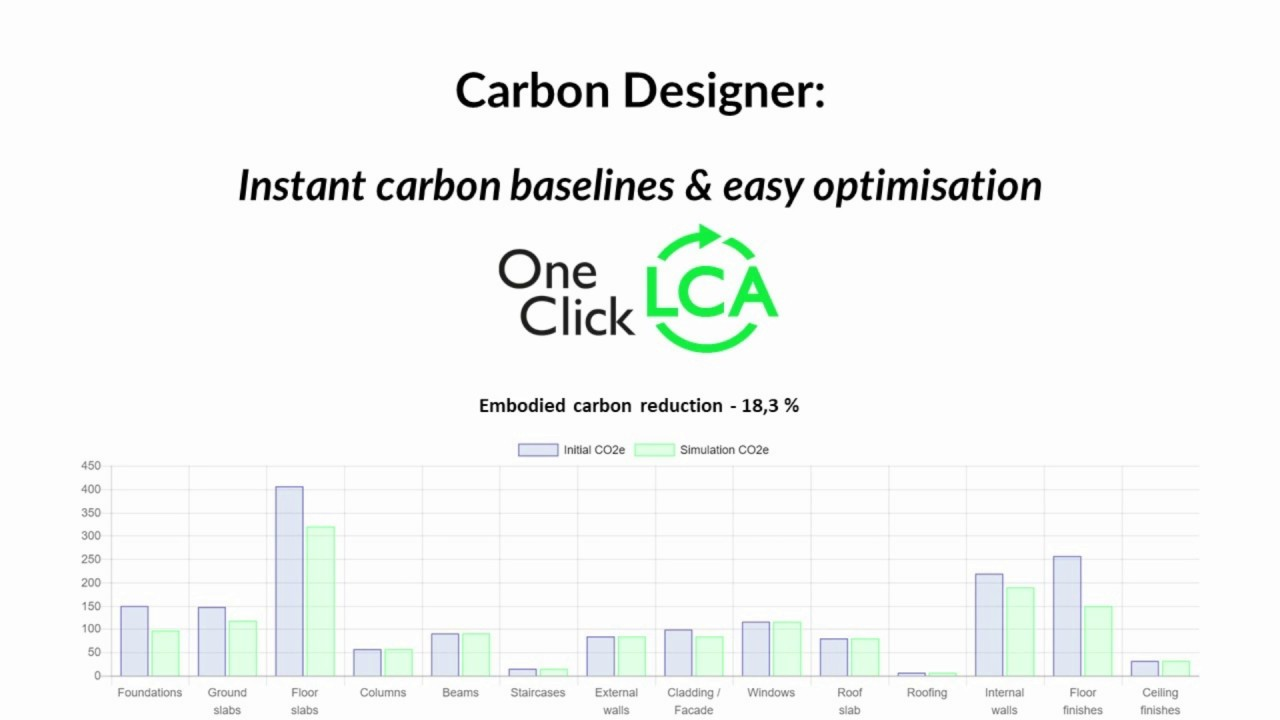 Carbon Designer: Easy Baseline Buildings & Carbon Optimization