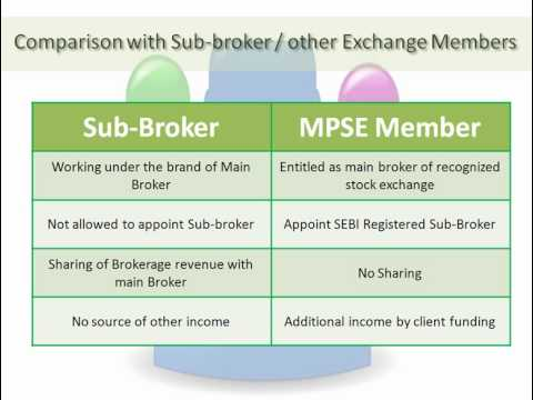 Why to Work as Sub-Broker