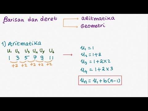 M302 Aljabar : Deret Aritmatika dan Geometri (Pembuktian Rumus)
