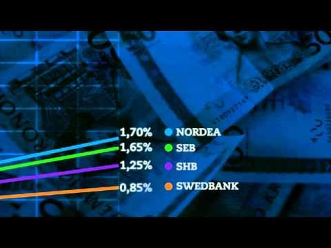 Svenska banker - Höga vinnster