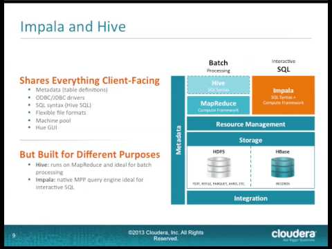 Technical Overview of Cloudera Impala