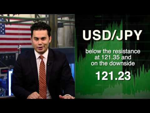 12/15: Stock futures rise on oil and data, USD still mixed