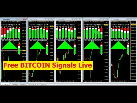 Free Bitcoin Signals - Top Indicators For Bitcoin, Ripple, Litecoin, Ethereum & Bitcoin Cash