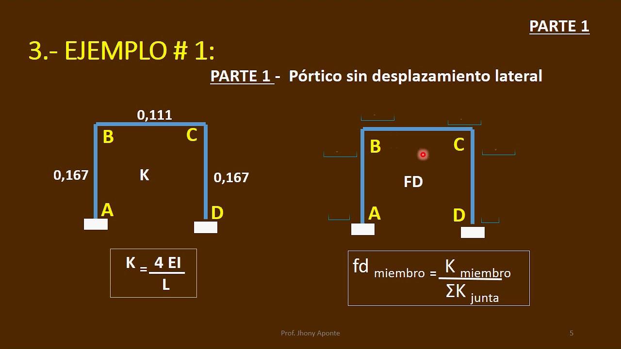 Metodo de Cross Analisis de Porticos CON desplazamiento Lateral ...