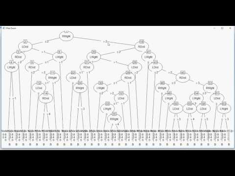 Data Science & Machine Learning - C5.0 Decision Tree Use Case - DIY- 26 -of-50