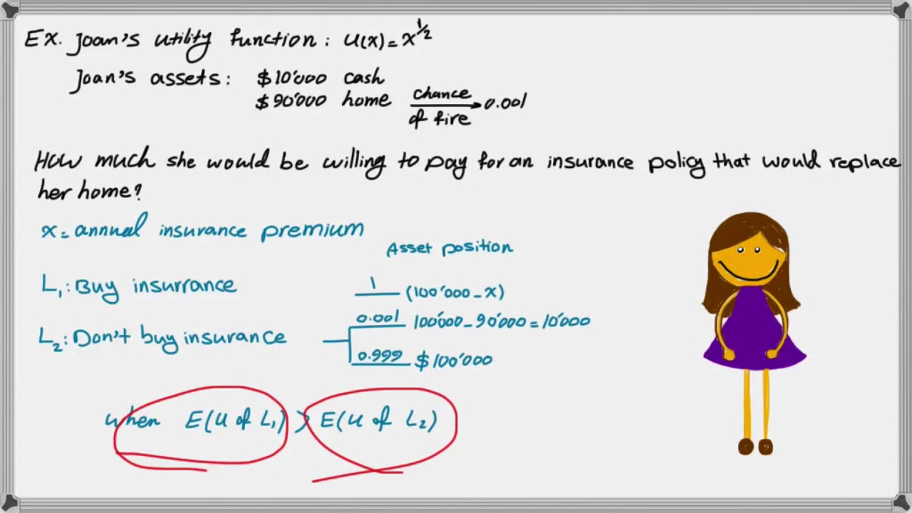 Part4-How to calculate Risk premium and insurance premium ...