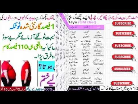 Stomach fat loss tips urdu