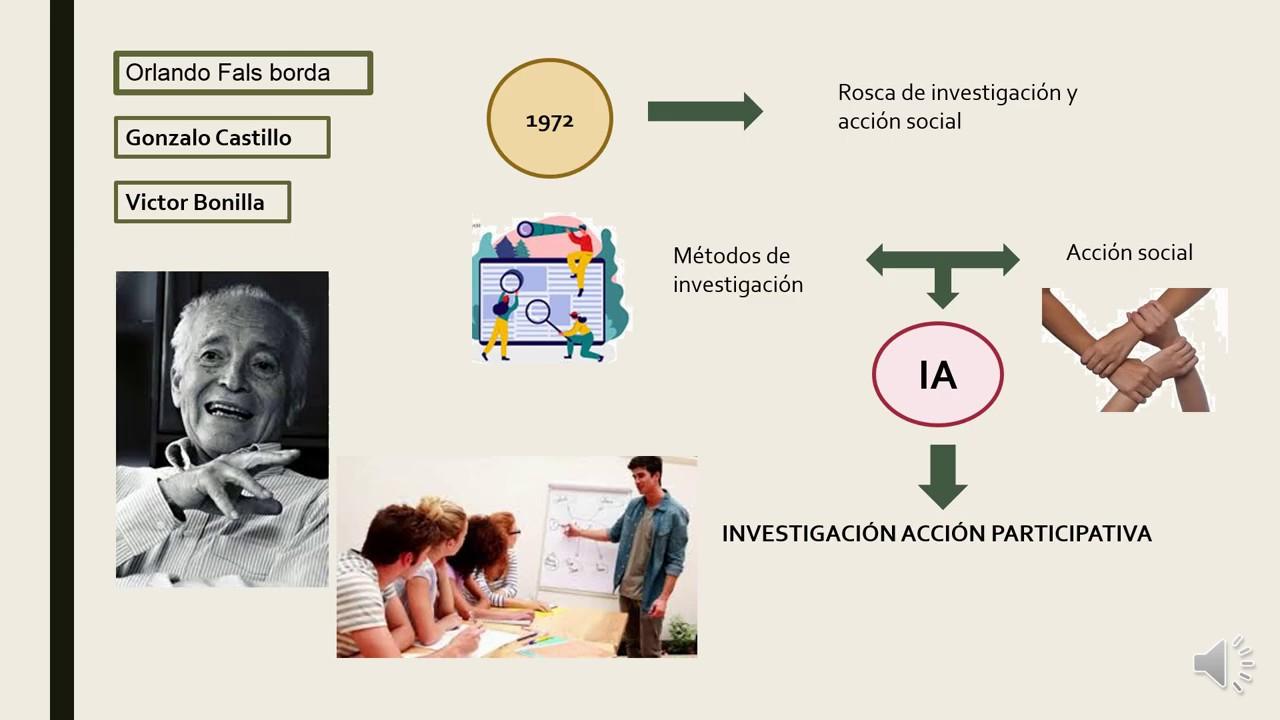 Download Investigación Acción Participativa (IAP)