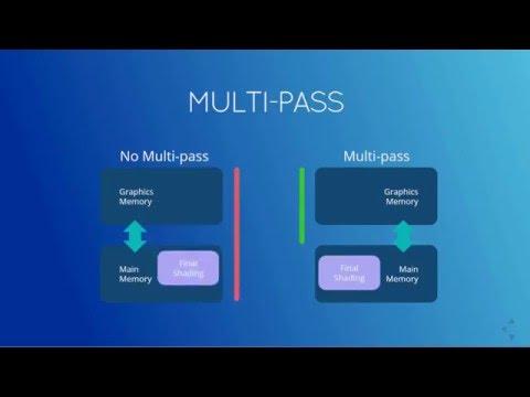 Vulkan Tutorial 1: Introduction to Vulkan on Qualcomm® Snapdragon™ Processors