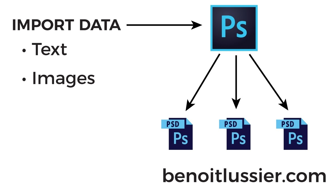 Importing text or images in batch with Variables in Adobe Photoshop - The  Complete Tutorial