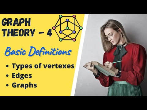 Graph Theory -4 Basic Definitions- Types of vertexes , edges and graphs