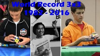 World Records rubik's cube 3x3 (1982-2016)