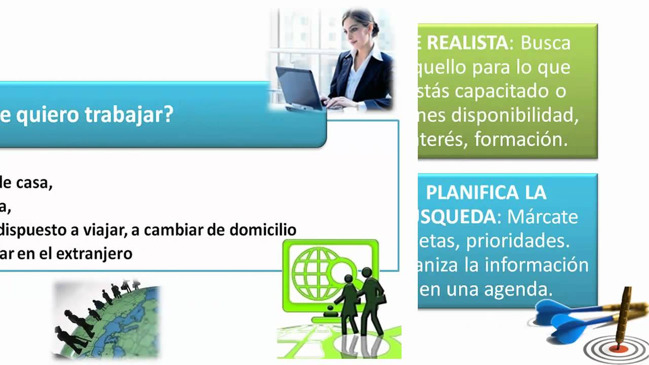 Definir mis Objetivos Laborales - CEDUMEC - YouTube