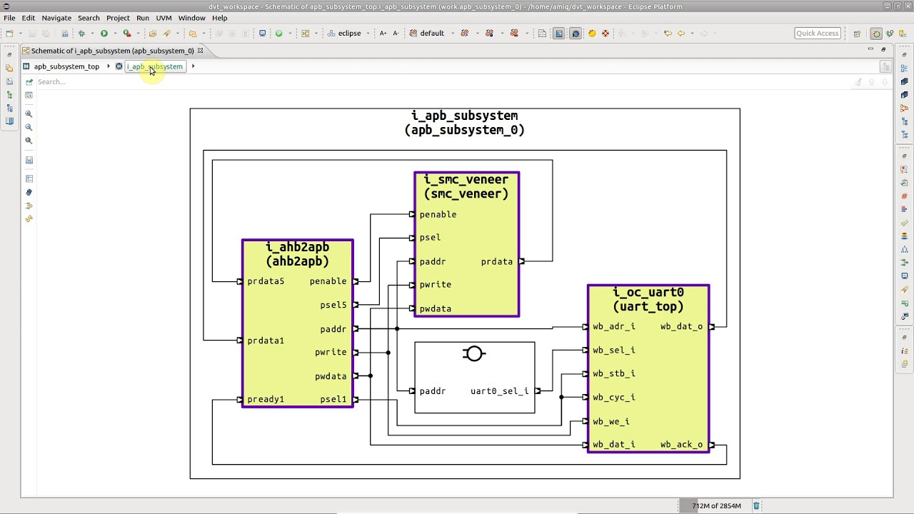 hight resolution of dvt eclipse ide diagrams how to focus design exploration on specific instances