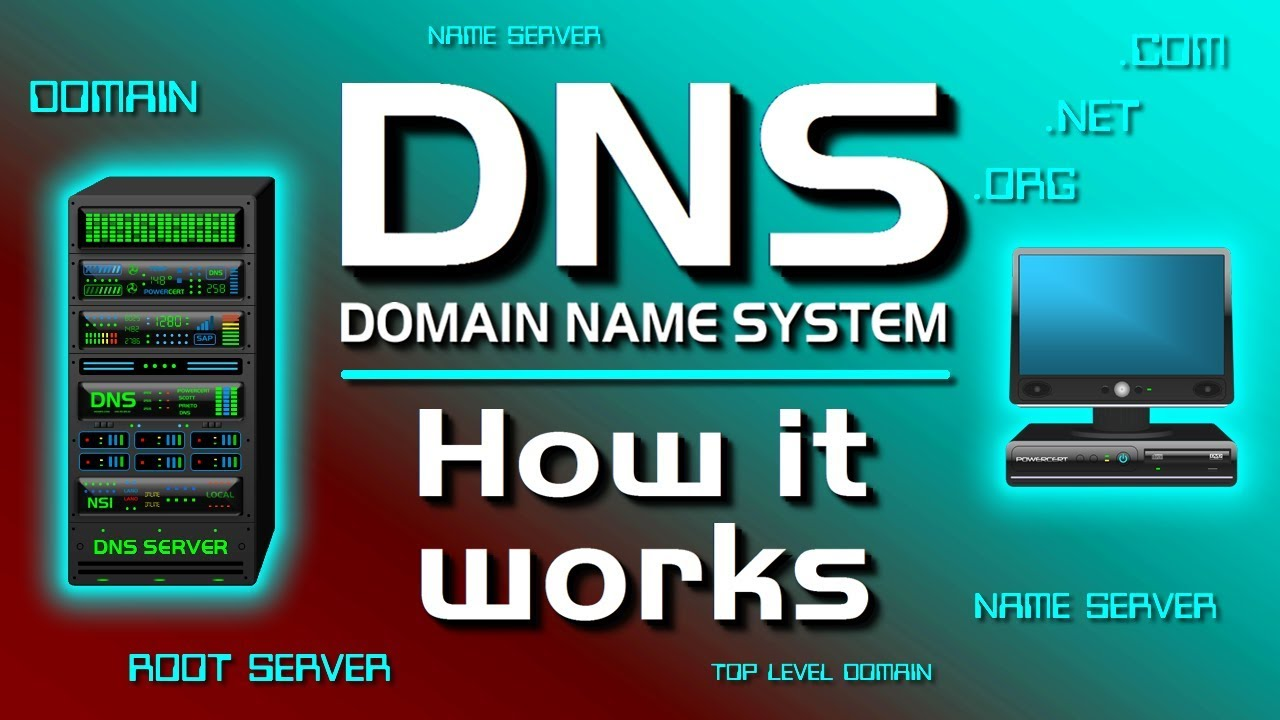 How a DNS Server (Domain Name System) works. - YouTube