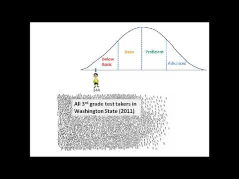 An Introduction to Student Growth Percentiles