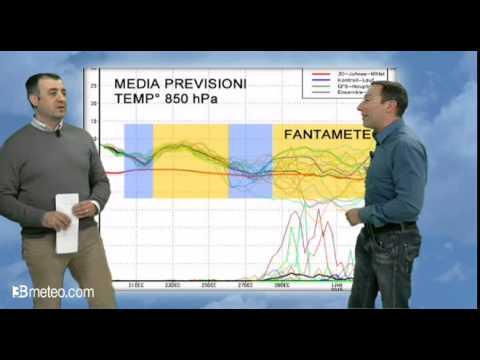 Lungo termine previsioni meteo tra natale e capodanno youtube - Previsioni mercato immobiliare lungo termine ...