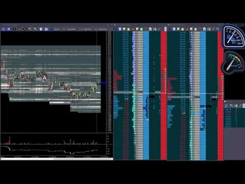 Low cost, high volatility Futures Trading in the US evenings.