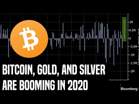 The Simple Reason Bitcoin, Gold, & Silver Are Booming In 2020