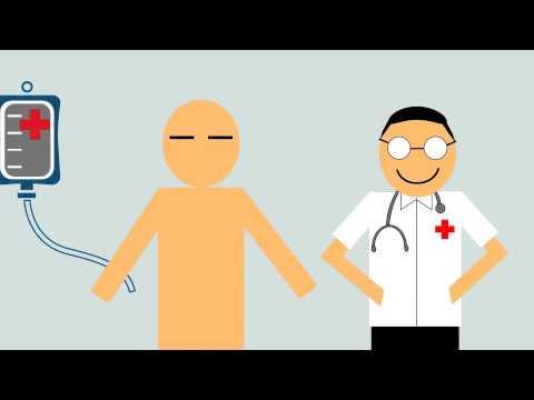 เคมีบำบัด(คีโม) คืออะไร การรักษาและการดูแลตัวเองผู้ป่วยมะเร็ง